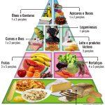 14 Beneficio da Proteínas Para Saúde: